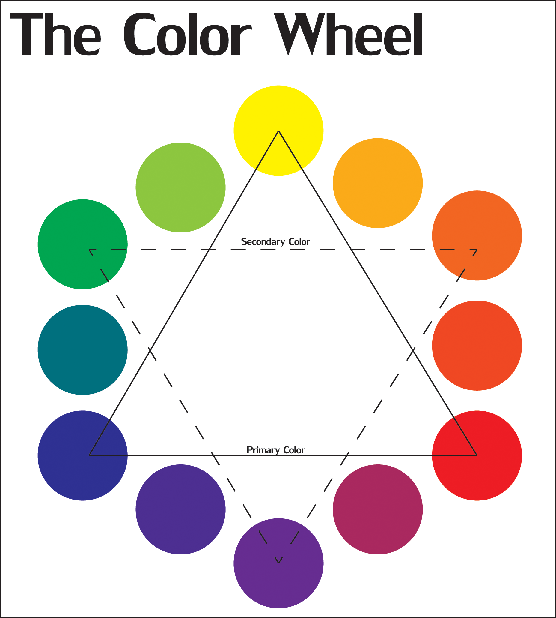 301 moved permanently How does the colour wheel work